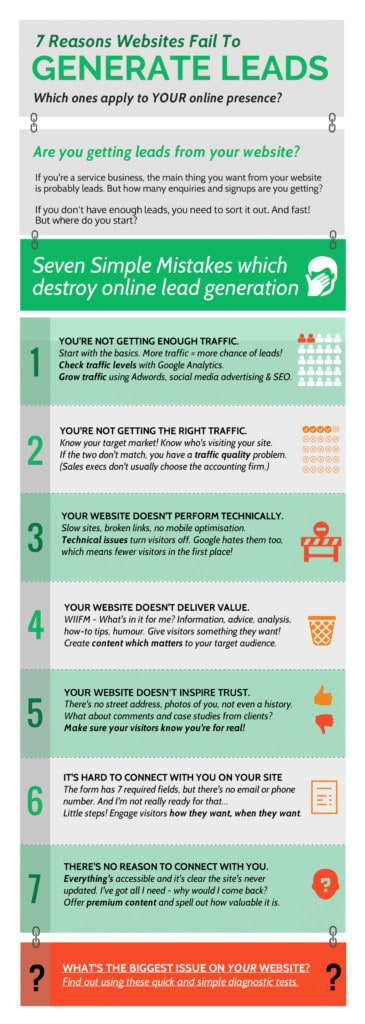 infographic-7-reasons-websites-fail-to-generate-leads-365x1024.png