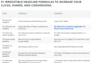 snapshot of some headline formulas from Sumome article