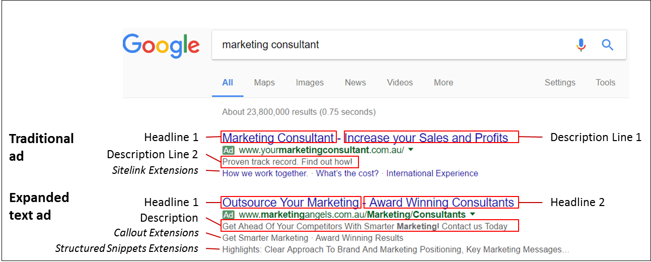 screenshot displaying two ads shown in a Google search results page. One is a standard traditional ad, the other is the new expanded text ad format.