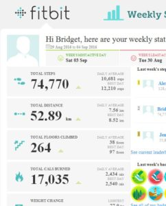 Sample of a fully personalised email newsletter from Fitbit, showing individual's steps, activity, calories burned etc