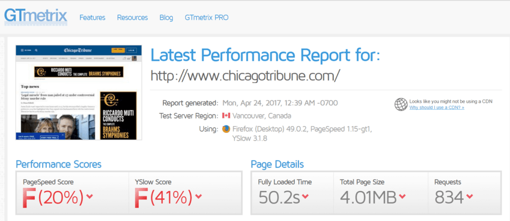 GT Metrix screenshot, showing Chicago Tribune test result of 50.2 seconds load time; page size over 4 MB and more