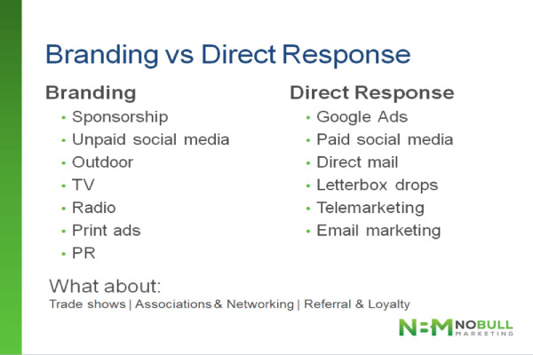 image of branding vs direct response