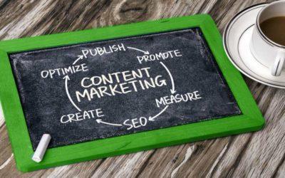A Content Promotion Checklist
