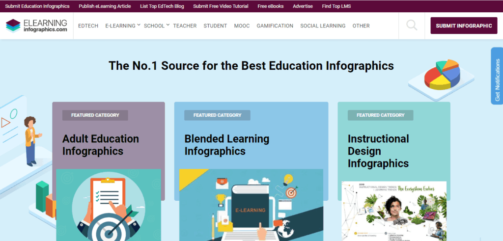 elearning-infographics-homepage-screenshot