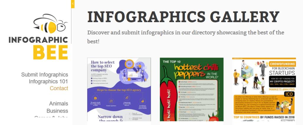 infographic-bee-homepage-screenshot