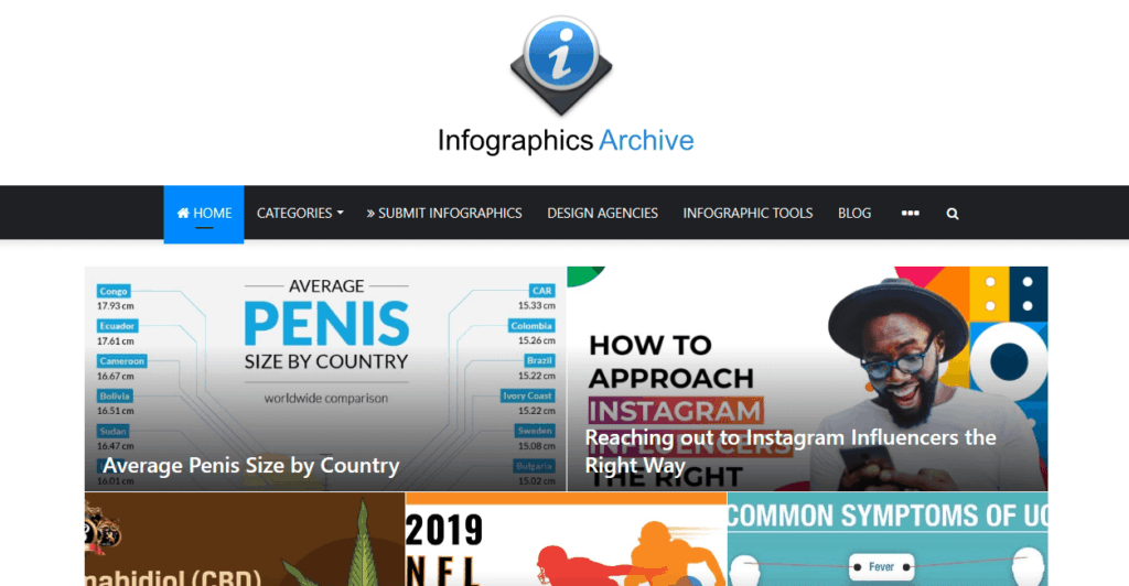 infographic-archive-homepage