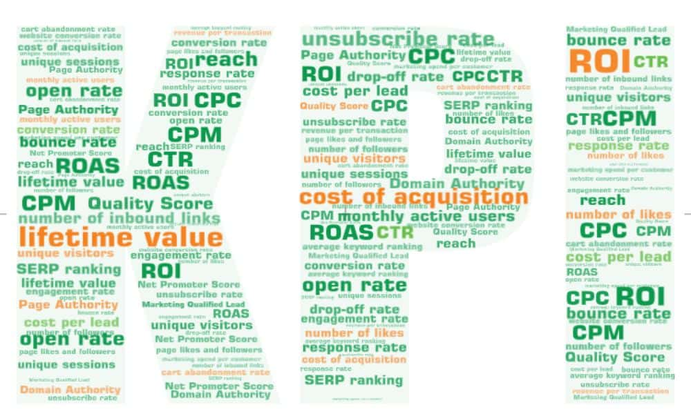 marketing-kpi-word-cloud-feature-image