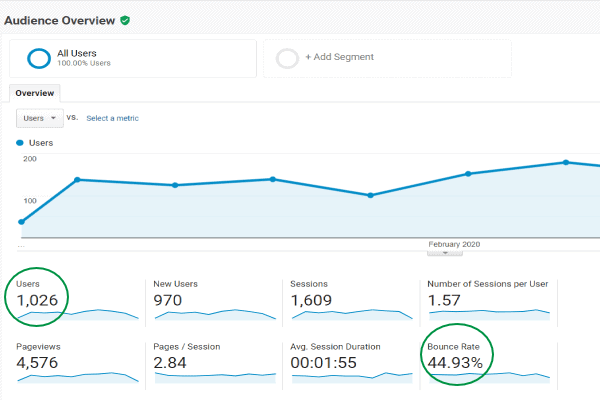 tracking-marketing-success-google-analytics