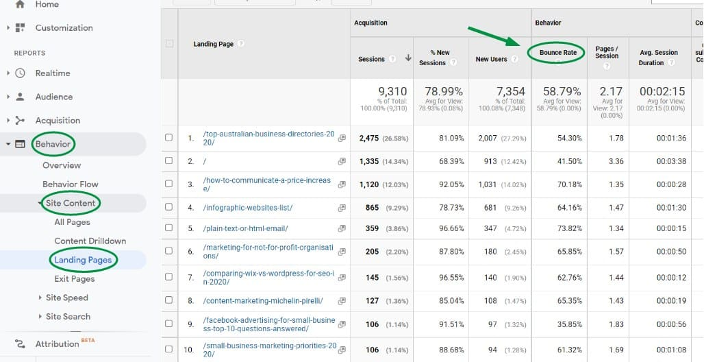 Bounce-rate-by-landing-pages